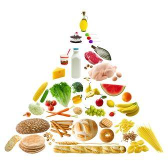 sağlıklı ve doğru beslenmenin önemi